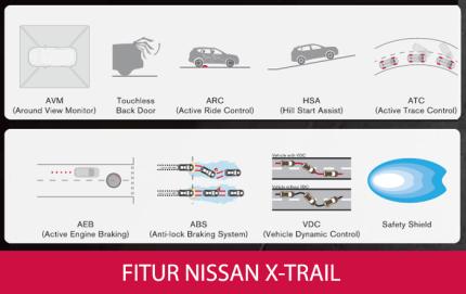 fitur nissan x-trail